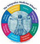 Integrative Medicine Wheel
